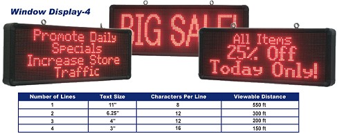 Indoor Electronic Signs